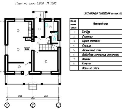 план на отм.0.000 с экспликацией